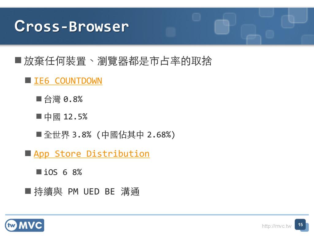http://mvc.tw n放棄任何裝置、瀏覽器都是市占率的取捨  nIE6...