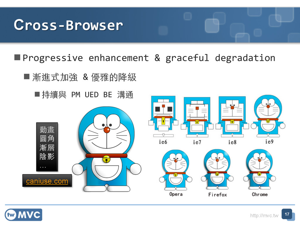 http://mvc.tw nProgressive enhancement ...