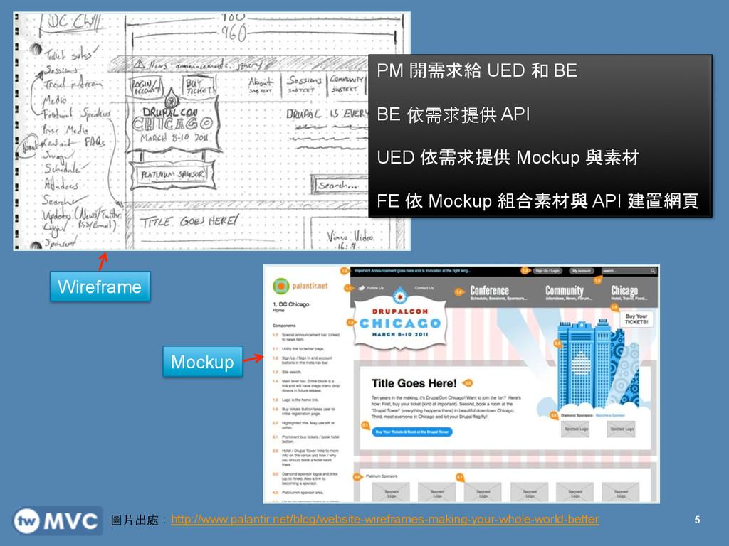 5 PM 開需求給 UED 和 BE BE 依需求提供 API UED 依需求提供 Mocku...