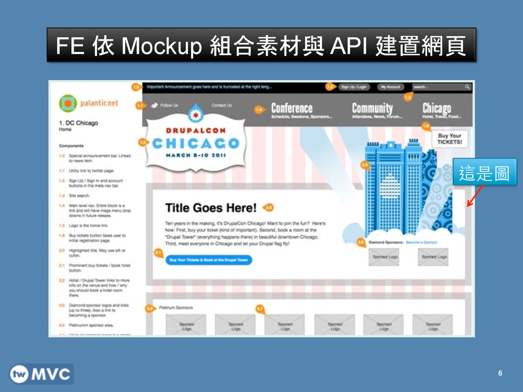 6 FE 依 Mockup 組合素材與 API 建置網頁 這是圖