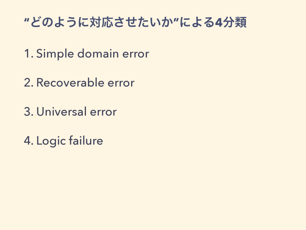 """ͲͷΑ͏ʹରԠ͍͔ͤͨ͞""ʹΑΔ4෼ྨ 1. Simple domain error 2. ..."