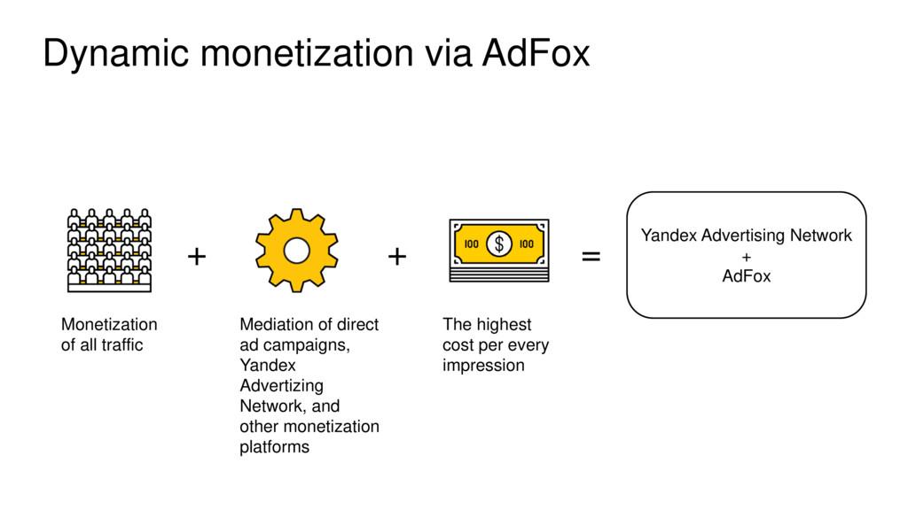 Dynamic monetization via AdFox Monetization of ...
