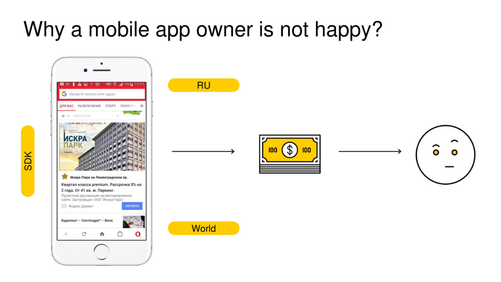 Why a mobile app owner is not happy? SDK RU Wor...