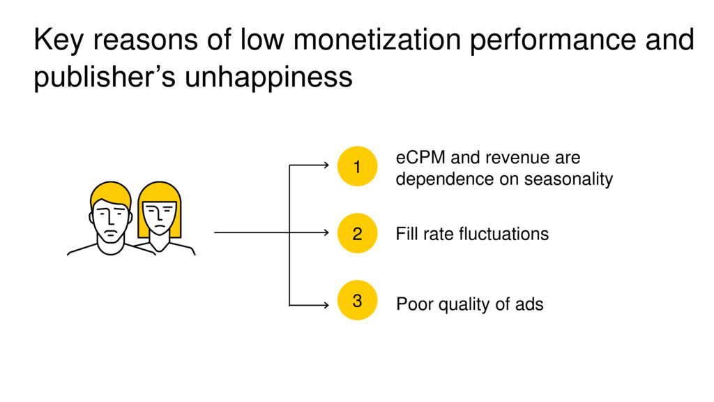 Key reasons of low monetization performance and...