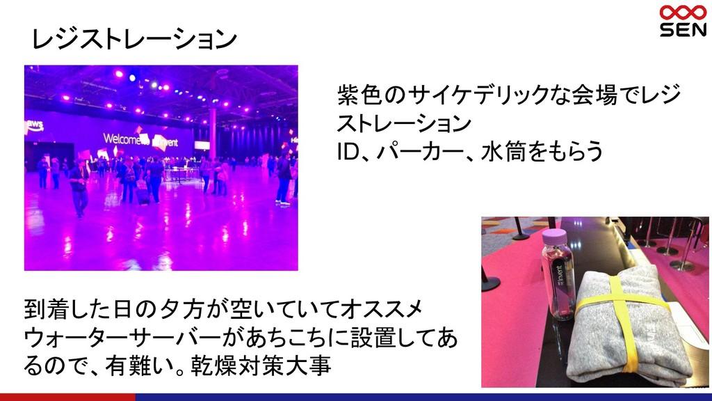 20 レジストレーション 紫色のサイケデリックな会場でレジ ストレーション ID、パーカー、...