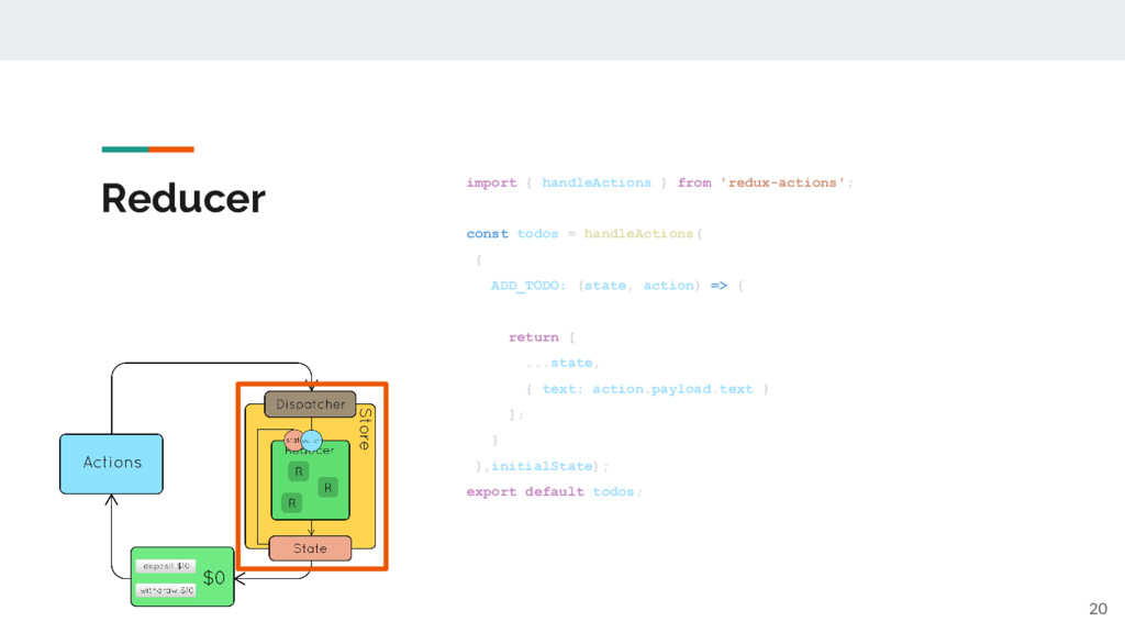 Reducer 20 import { handleActions } from 'redux...