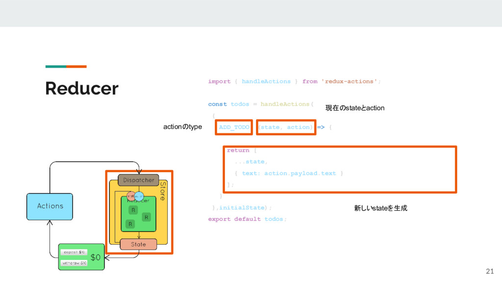 Reducer 21 import { handleActions } from 'redux...