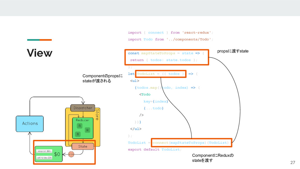View import { connect } from 'react-redux'; imp...