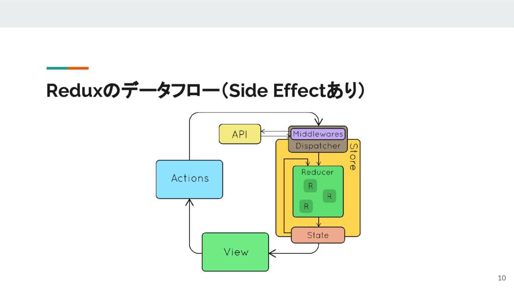 Reduxのデータフロー(Side Effectあり) 10