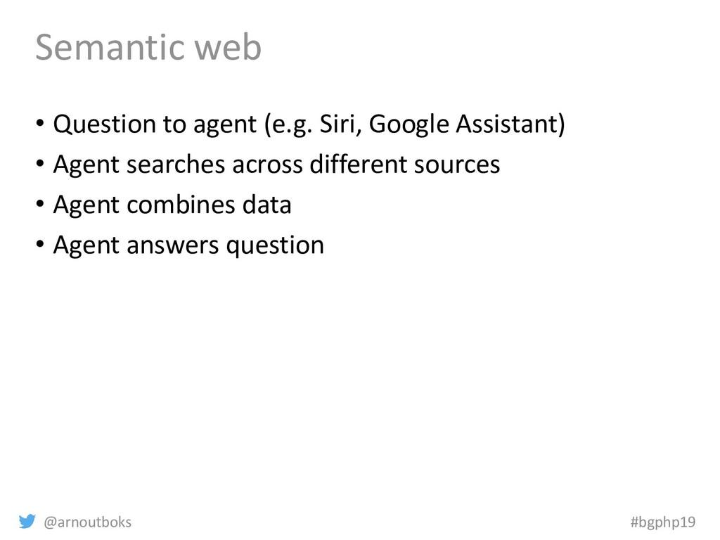 @arnoutboks #bgphp19 Semantic web • Question to...