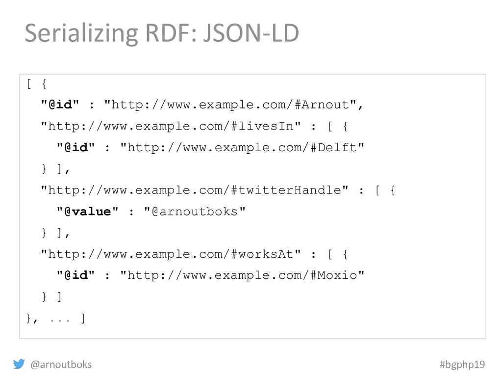 @arnoutboks #bgphp19 Serializing RDF: JSON-LD [...