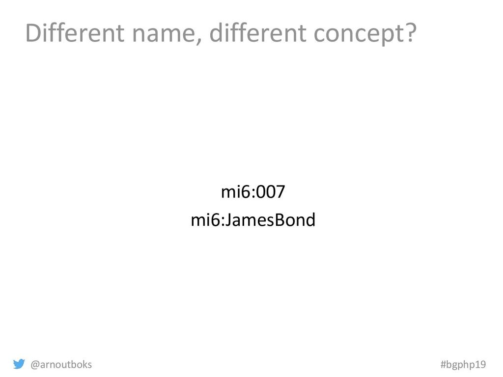 @arnoutboks #bgphp19 Different name, different ...