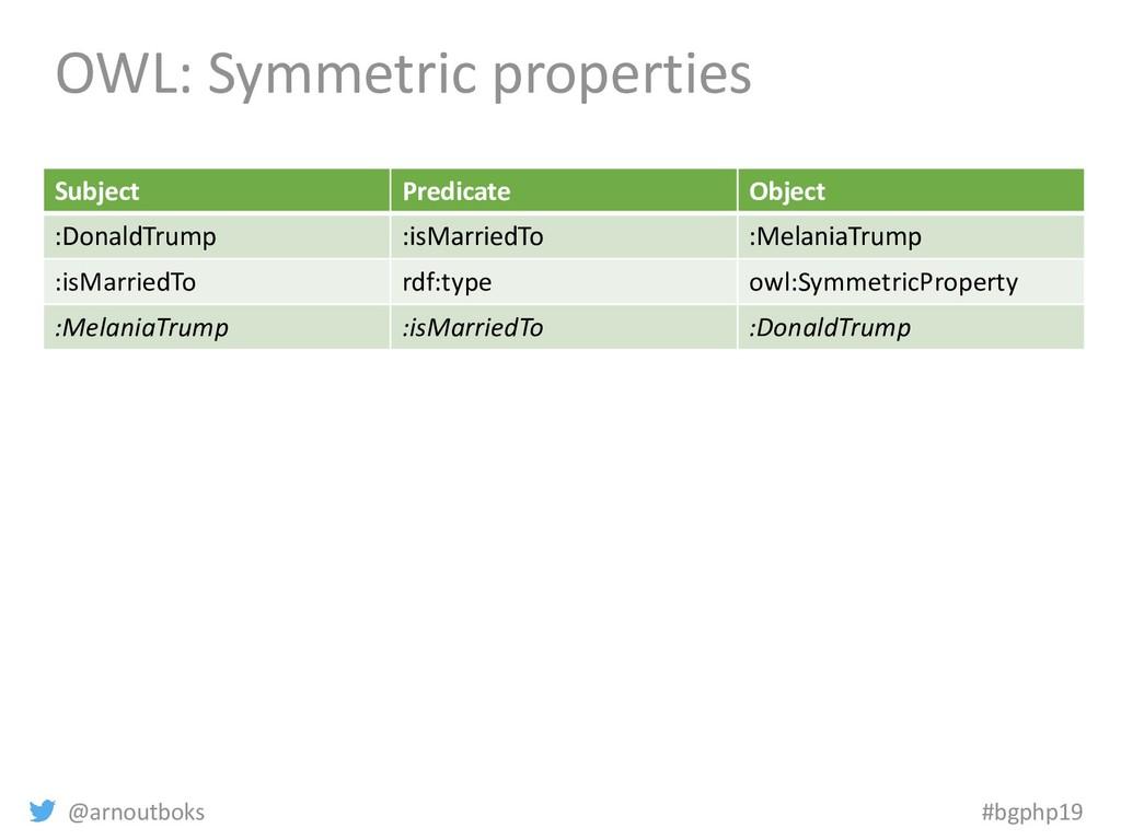 @arnoutboks #bgphp19 OWL: Symmetric properties ...