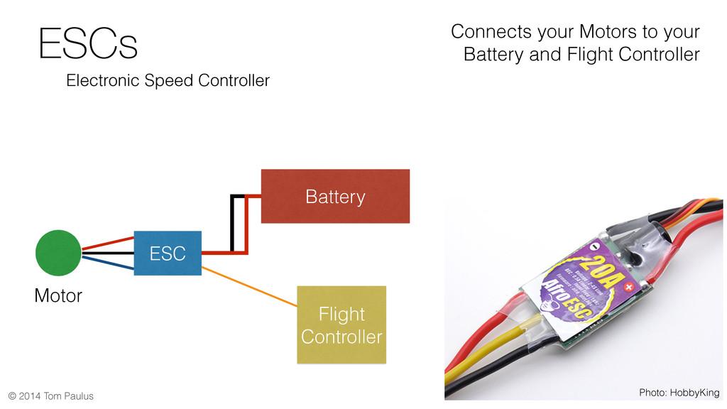 © 2014 Tom Paulus ESCs Electronic Speed Control...
