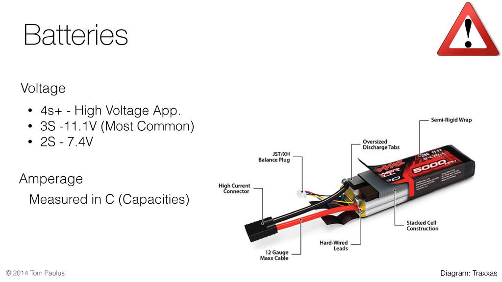 © 2014 Tom Paulus Batteries Voltage • 4s+ - Hig...