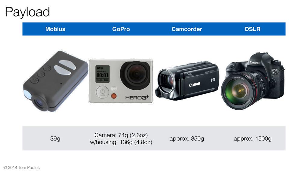 © 2014 Tom Paulus Mobius GoPro Camcorder DSLR 3...