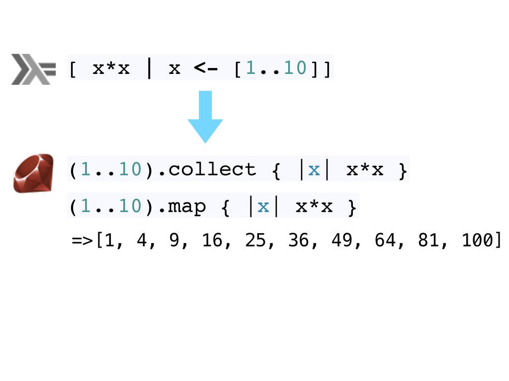 [ x*x | x <- [1..10]] (1..10).collect { |x| x*x...
