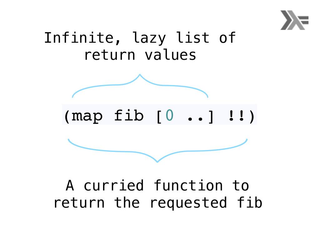 (map fib [0 ..] !!) Infinite, lazy list of retu...