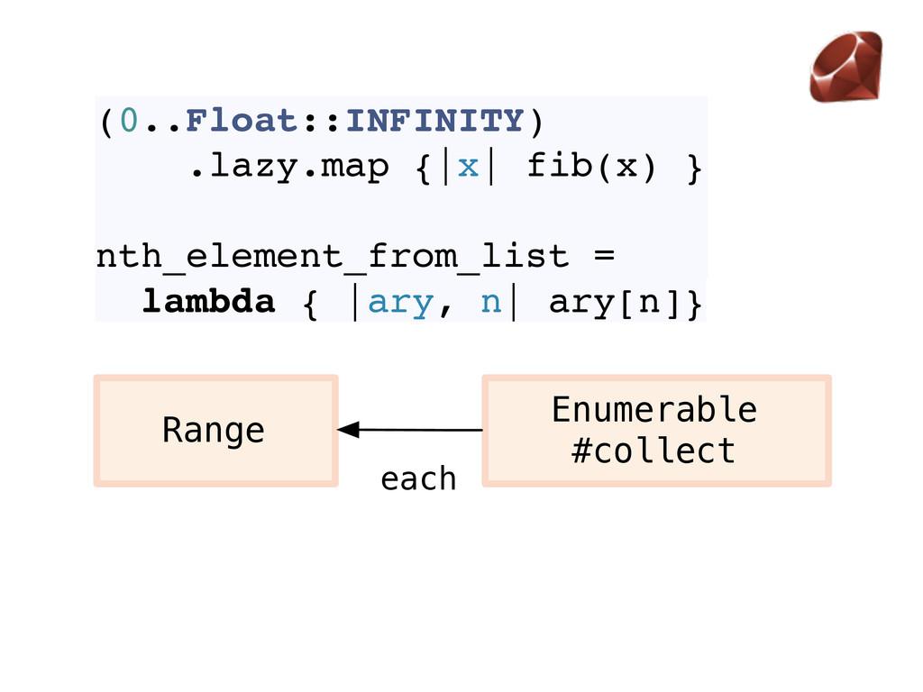 each Range Enumerable #collect (0..Float::INFIN...