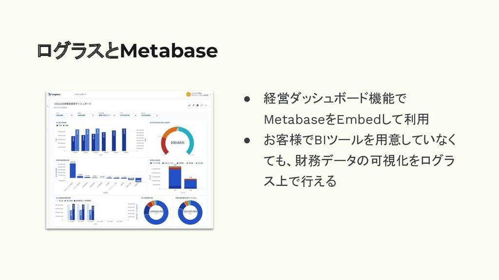 ログラスとMetabase ● 経営ダッシュボード機能で MetabaseをEmbedして利用...
