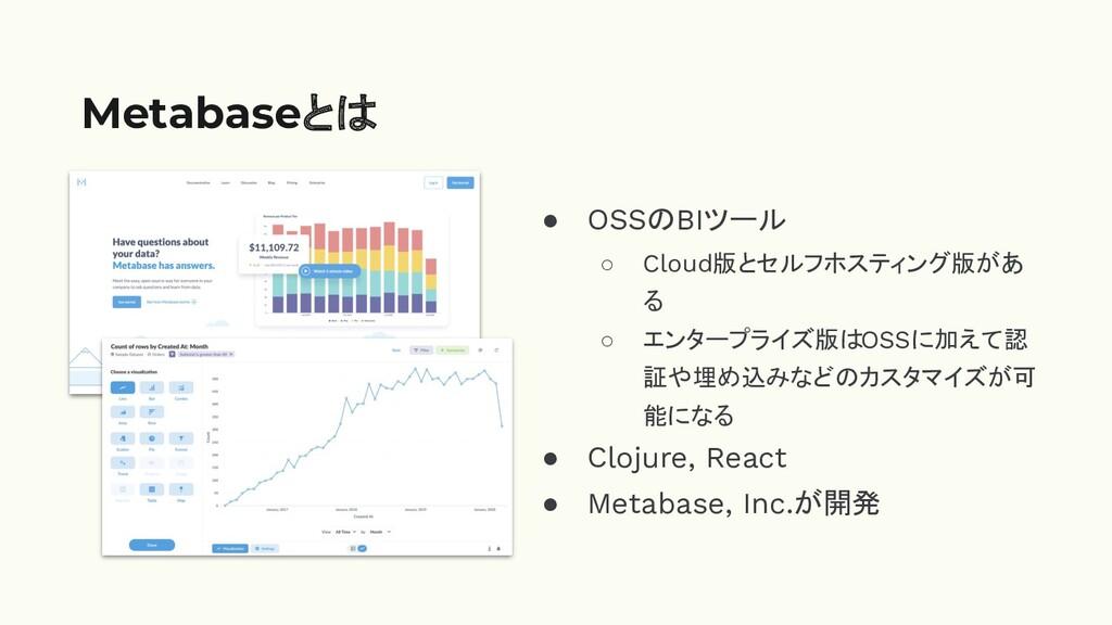 Metabaseとは ● OSSのBIツール ○ Cloud版とセルフホスティング版があ る ...