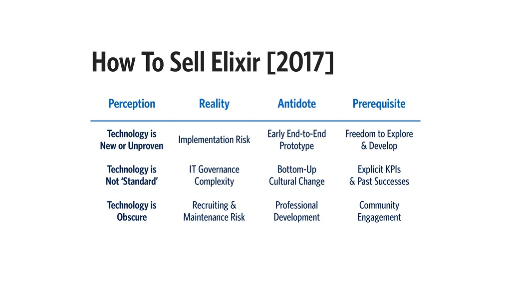 How To Sell Elixir [2017] Perception Reality An...