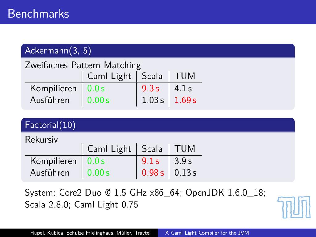 Benchmarks Ackermann(3, 5) Zweifaches Pattern M...
