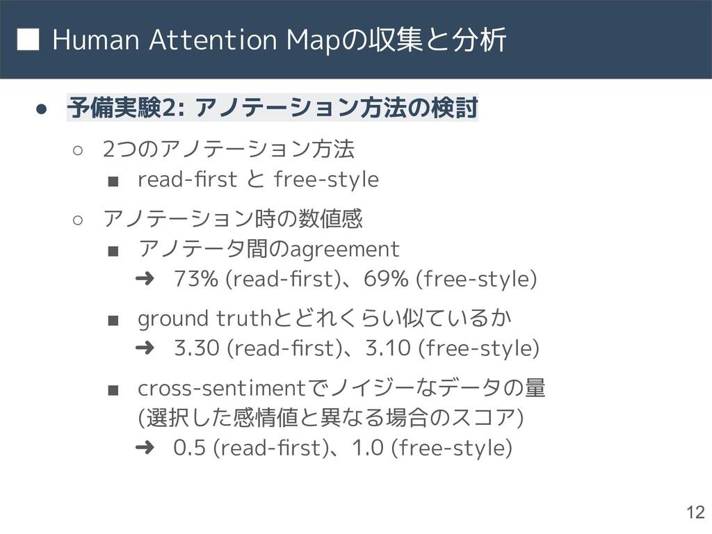 Human Attention Mapの収集と分析 12 ● 予備実験2: アノテーション方法...