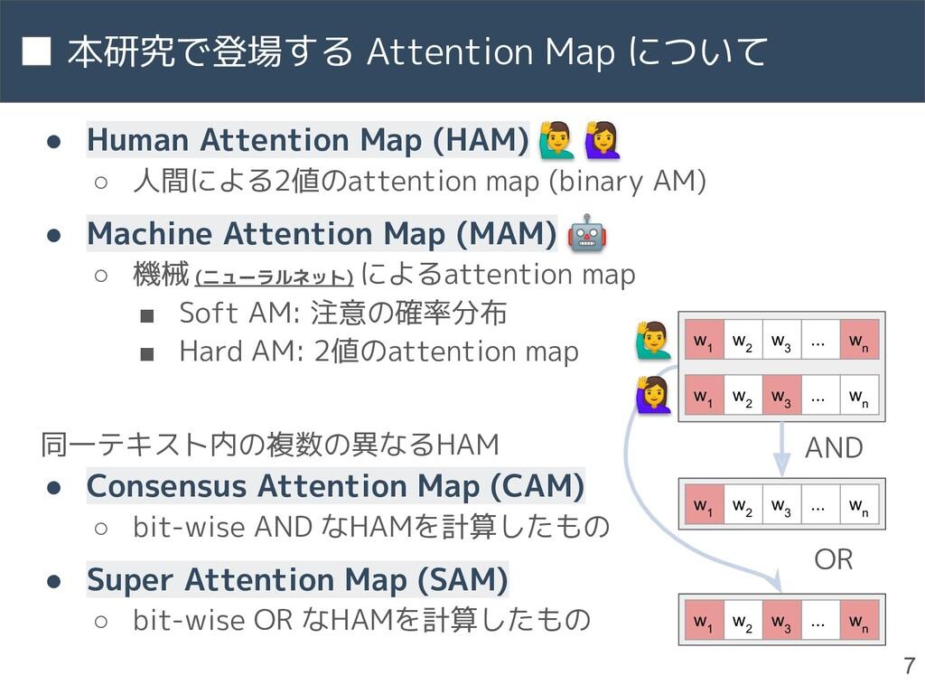 本研究で登場する Attention Map について 7 ● Human Attention...