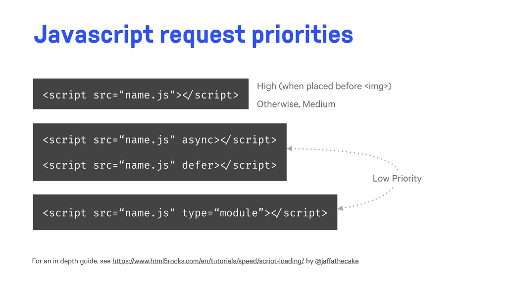 Javascript request priorities For an in depth g...