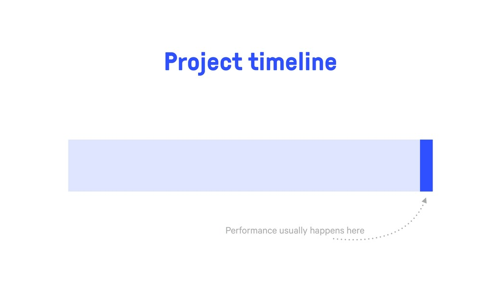 Project timeline Performance usually happens he...