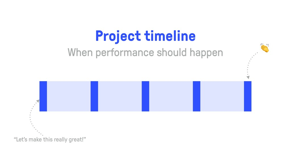 "Project timeline ""Let's make this really great!..."