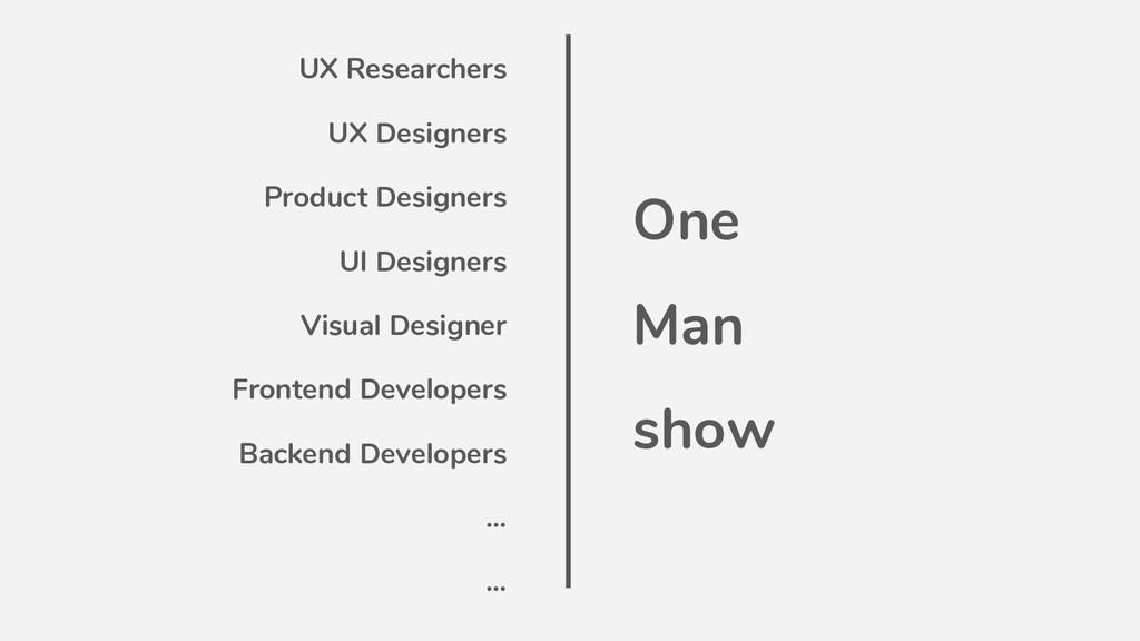 UX Researchers UX Designers Product Designers U...