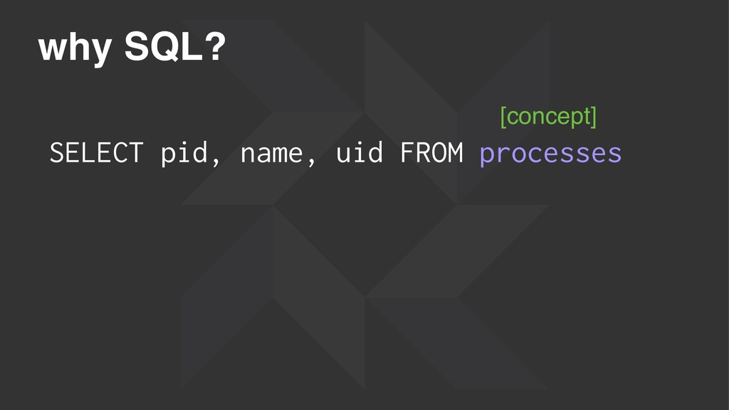 why SQL? SELECT pid, name, uid FROM processes [...