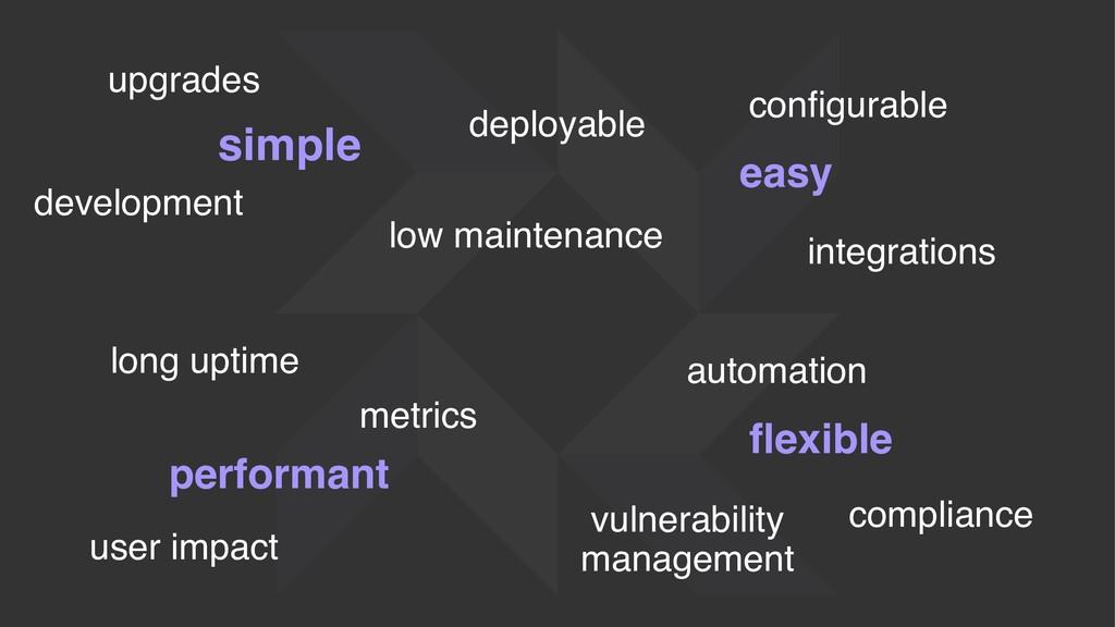 performant easy flexible simple development depl...