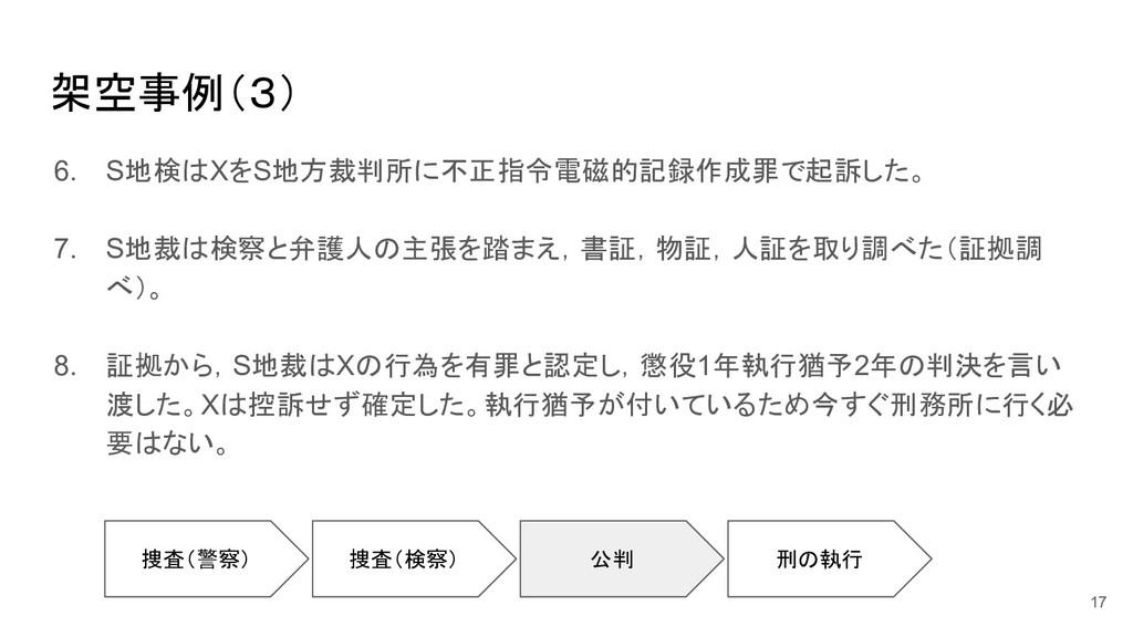 架空事例(3) 6. S地検はXをS地方裁判所に不正指令電磁的記録作成罪で起訴した。 7. S...