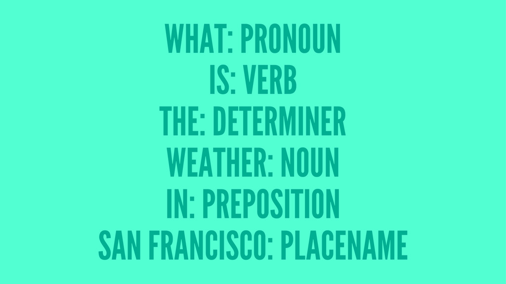 WHAT: PRONOUN IS: VERB THE: DETERMINER WEATHER:...