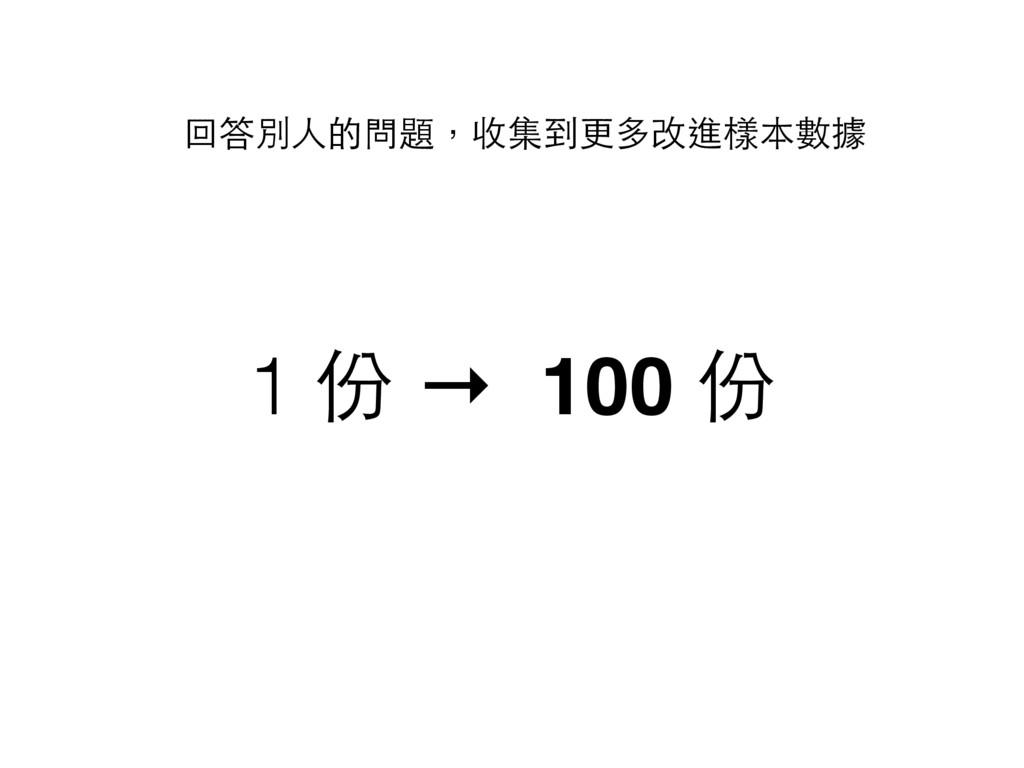 回答別⼈人的問題,收集到更多改進樣本數據 1 份 → 100 份
