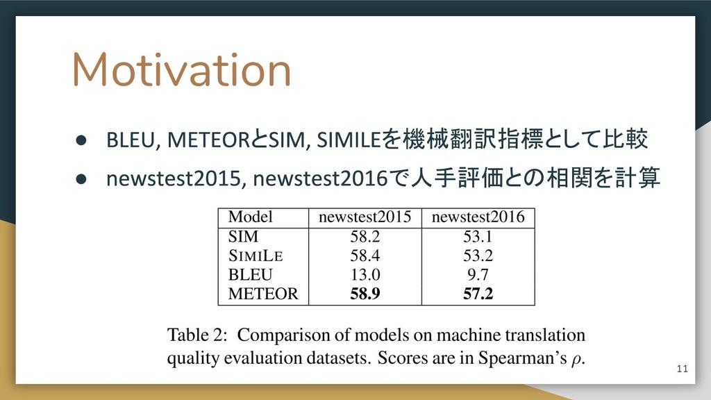 Motivation ● と を機械翻訳指標として比較 ● で人手評価との相関を計算 11