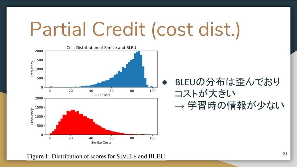 Partial Credit (cost dist.) ● の分布は歪んでおり コストが大きい...