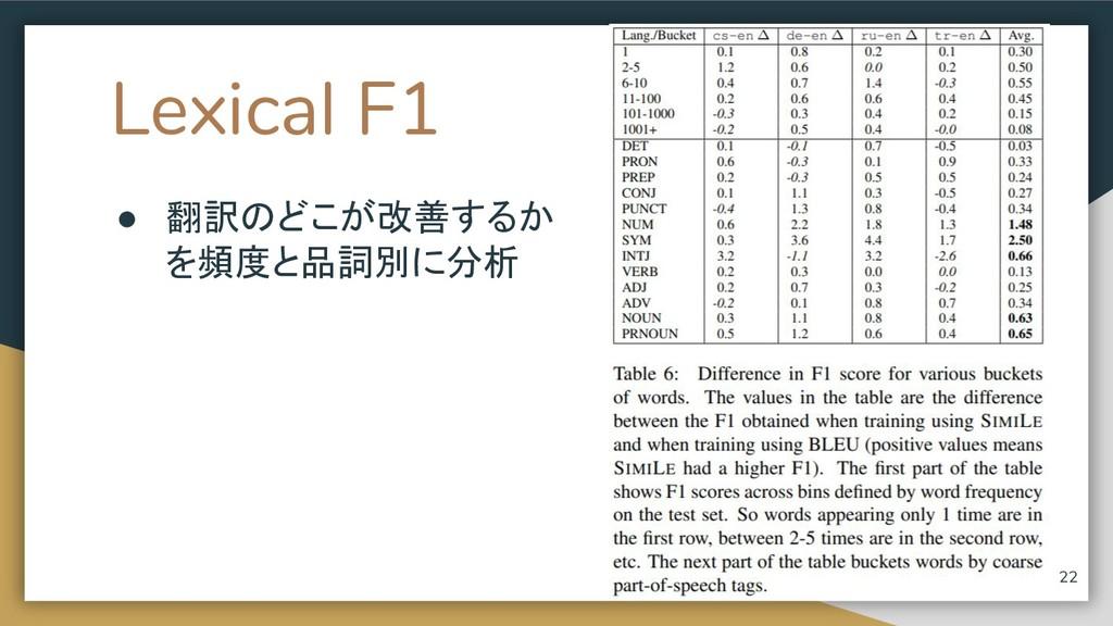 Lexical F1 ● 翻訳のどこが改善するか を頻度と品詞別に分析 22