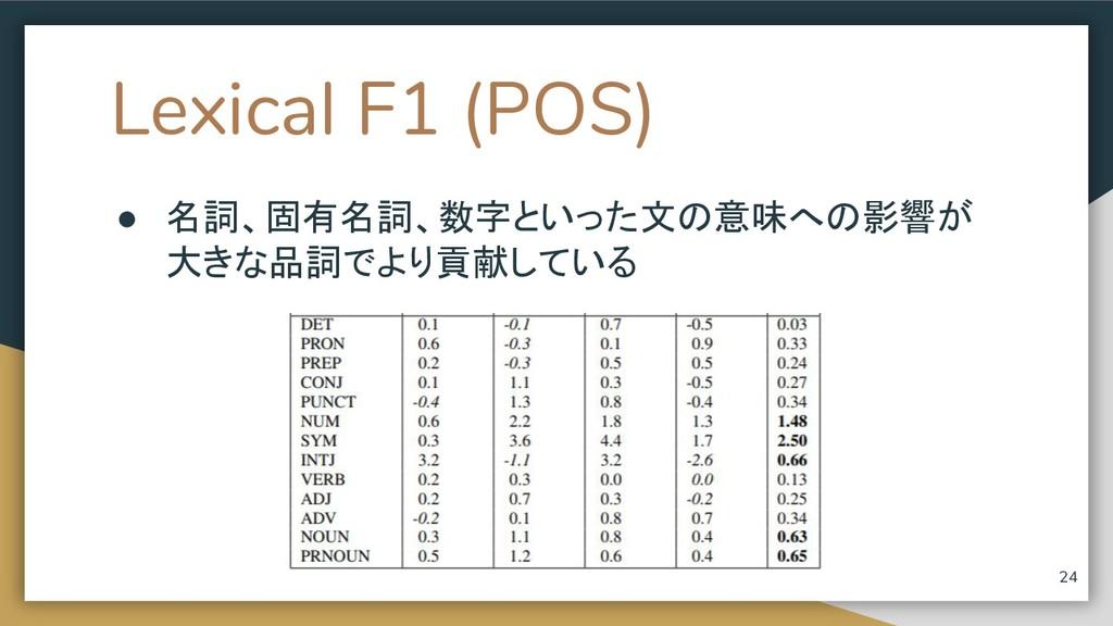 Lexical F1 (POS) ● 名詞、固有名詞、数字といった文の意味への影響が 大きな品...