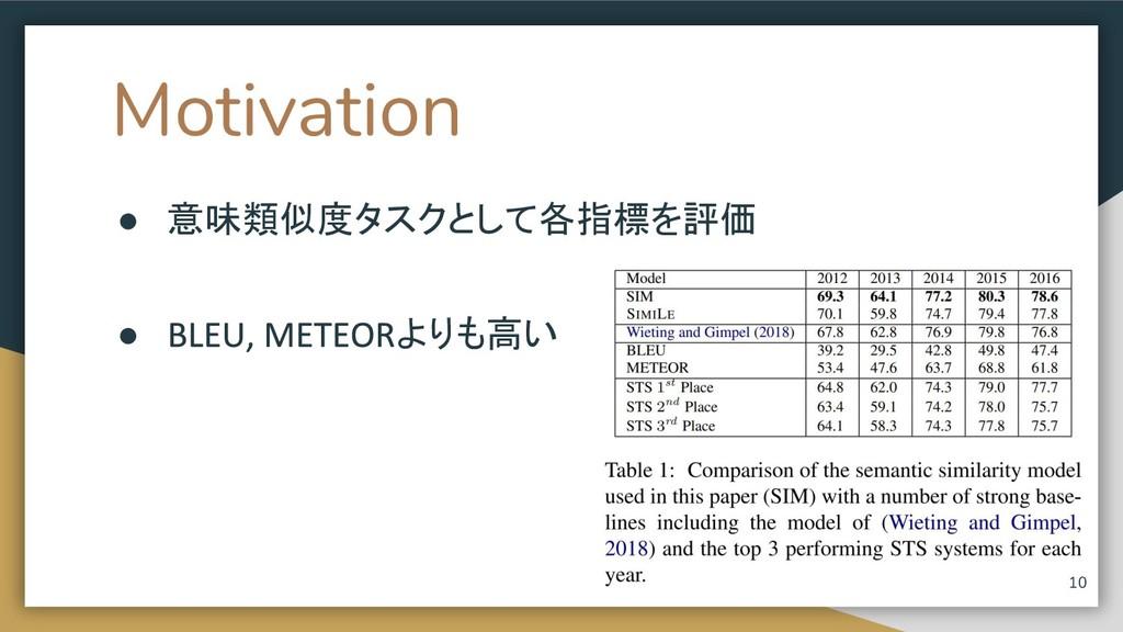 Motivation ● 意味類似度タスクとして各指標を評価 ● よりも高い 10