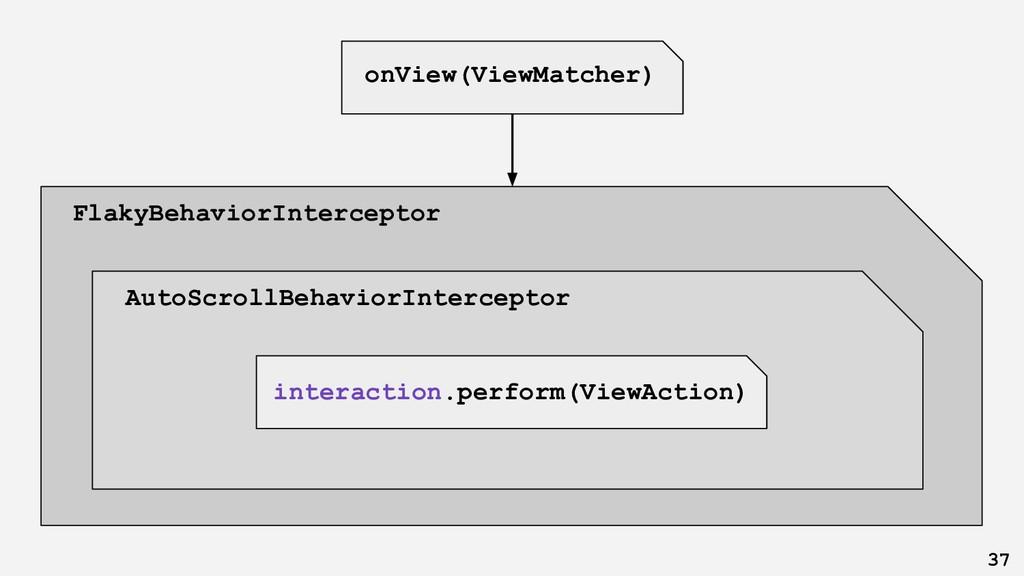 onView(ViewMatcher) FlakyBehaviorInterceptor in...