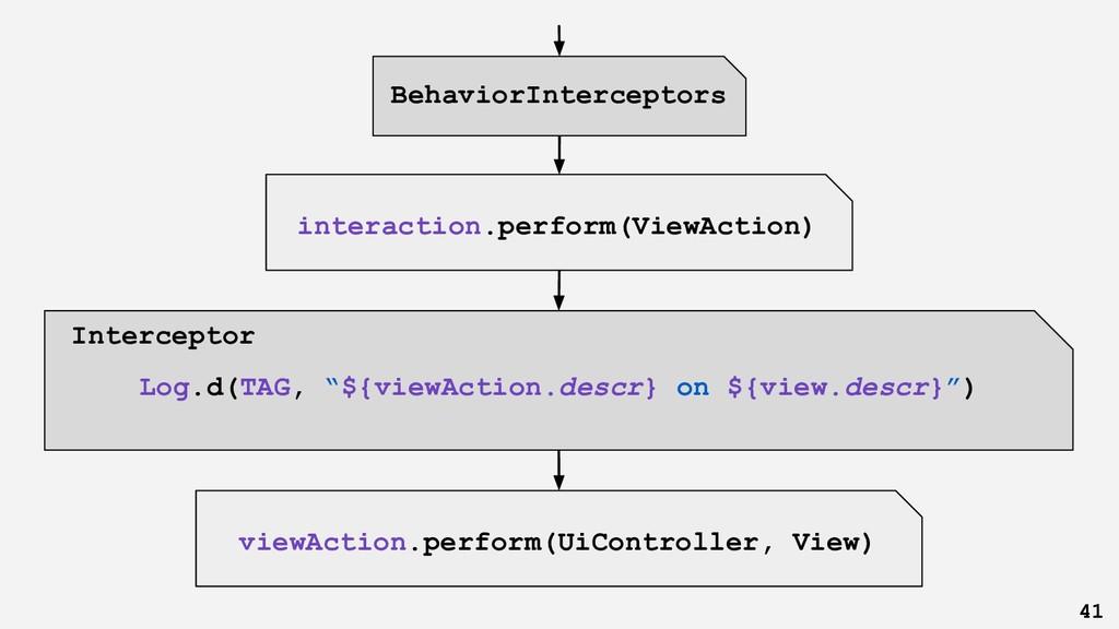 "Interceptor Log.d(TAG, ""${viewAction.descr} on ..."