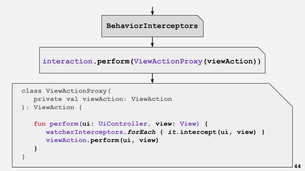 class ViewActionProxy( private val viewAction: ...