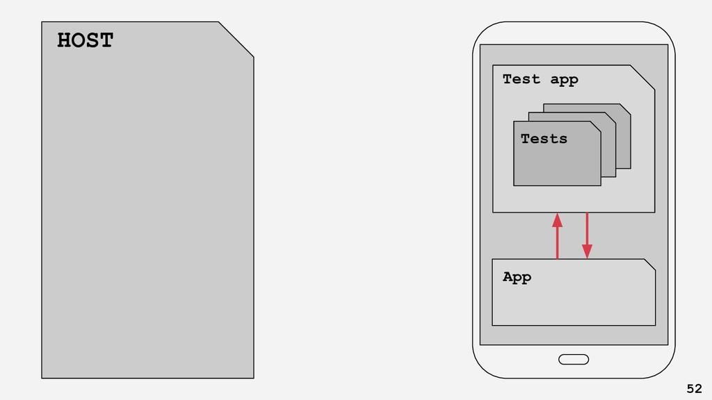Client app App Test app Tests HOST 52