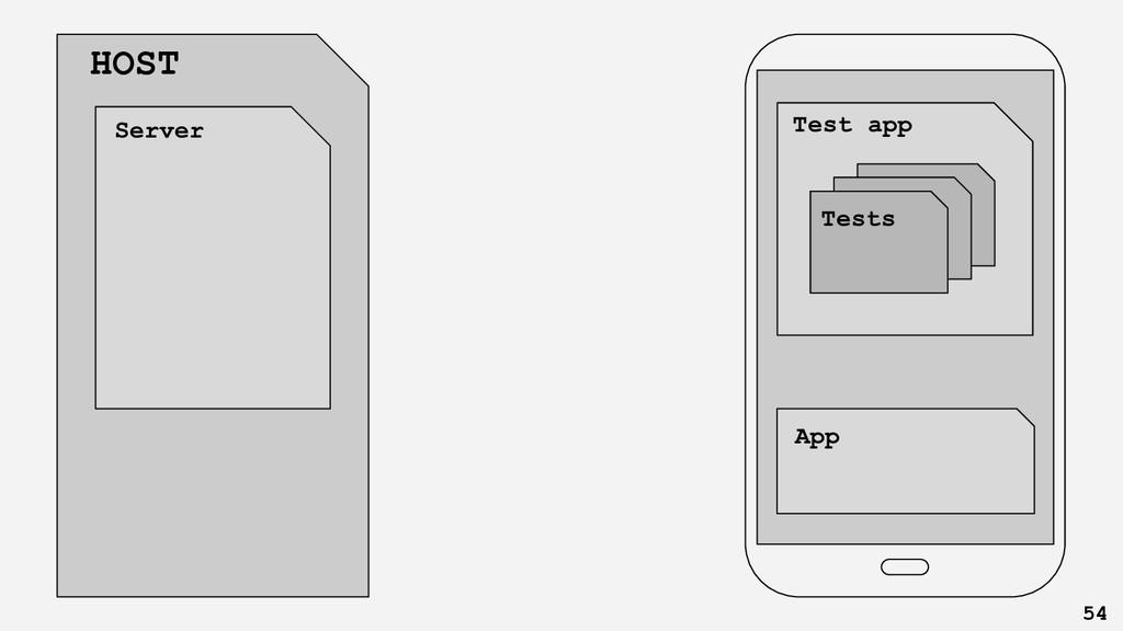 Client app HOST App Server Test app Tests 54