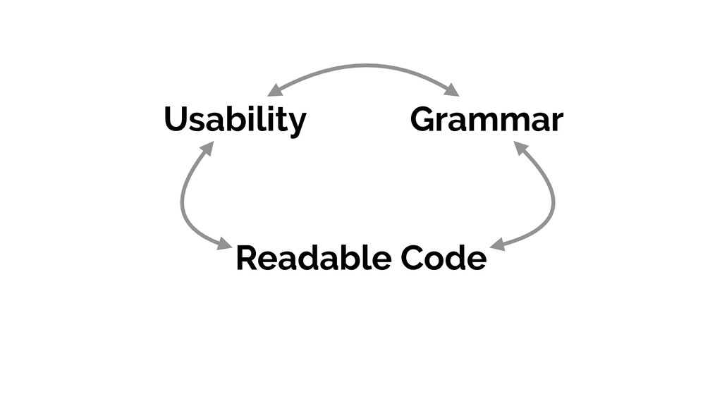 Usability Grammar Readable Code